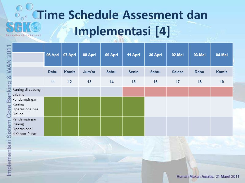 Time Schedule Assesment dan Implementasi [4]